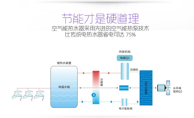 一体式家用热水机|家用系列-山东中韩泵业秒速赛车广东分公司