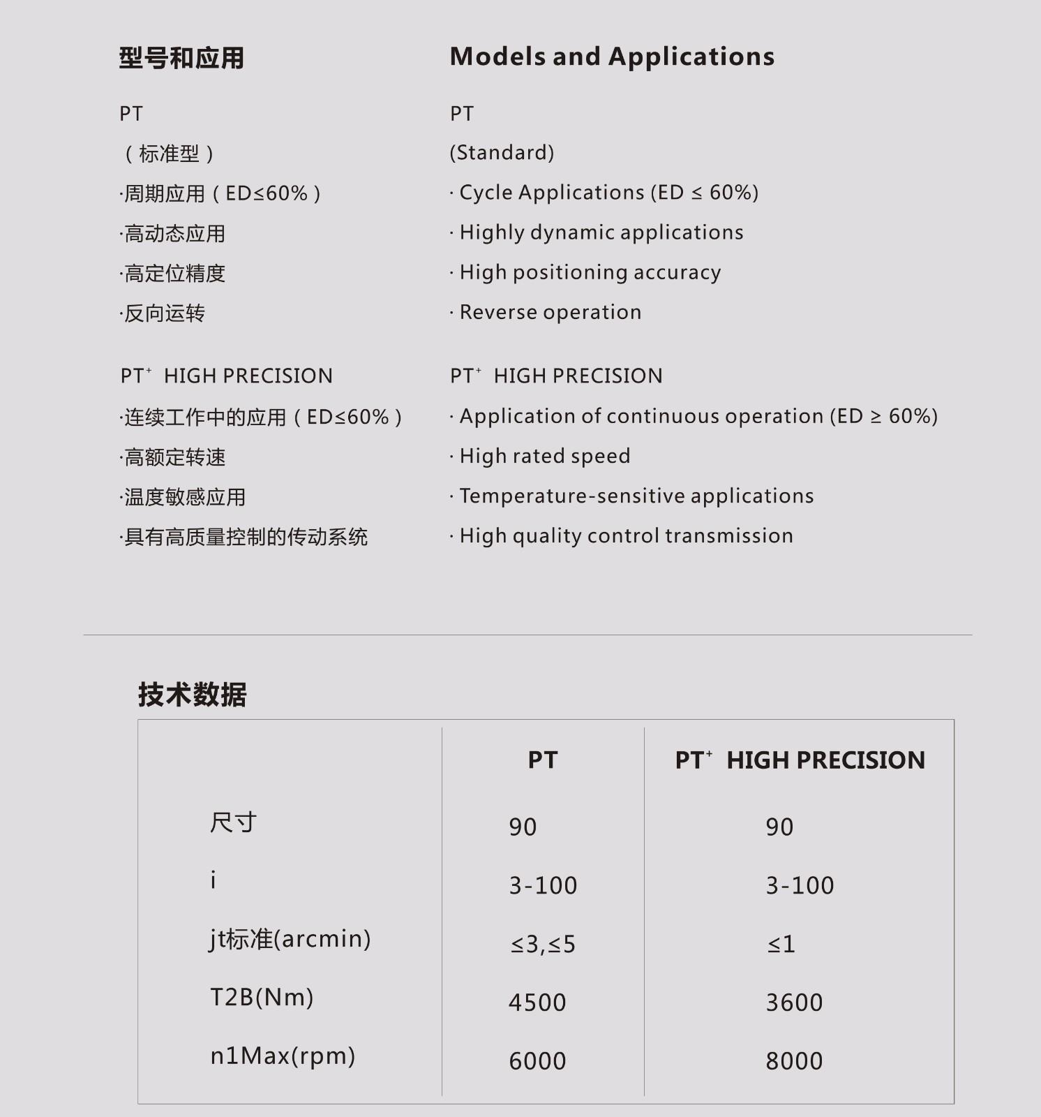 高精度紧凑型行星齿轮箱PT(PT/PT+HIGH PRECISION)|行星减速器系列-深圳市彩83