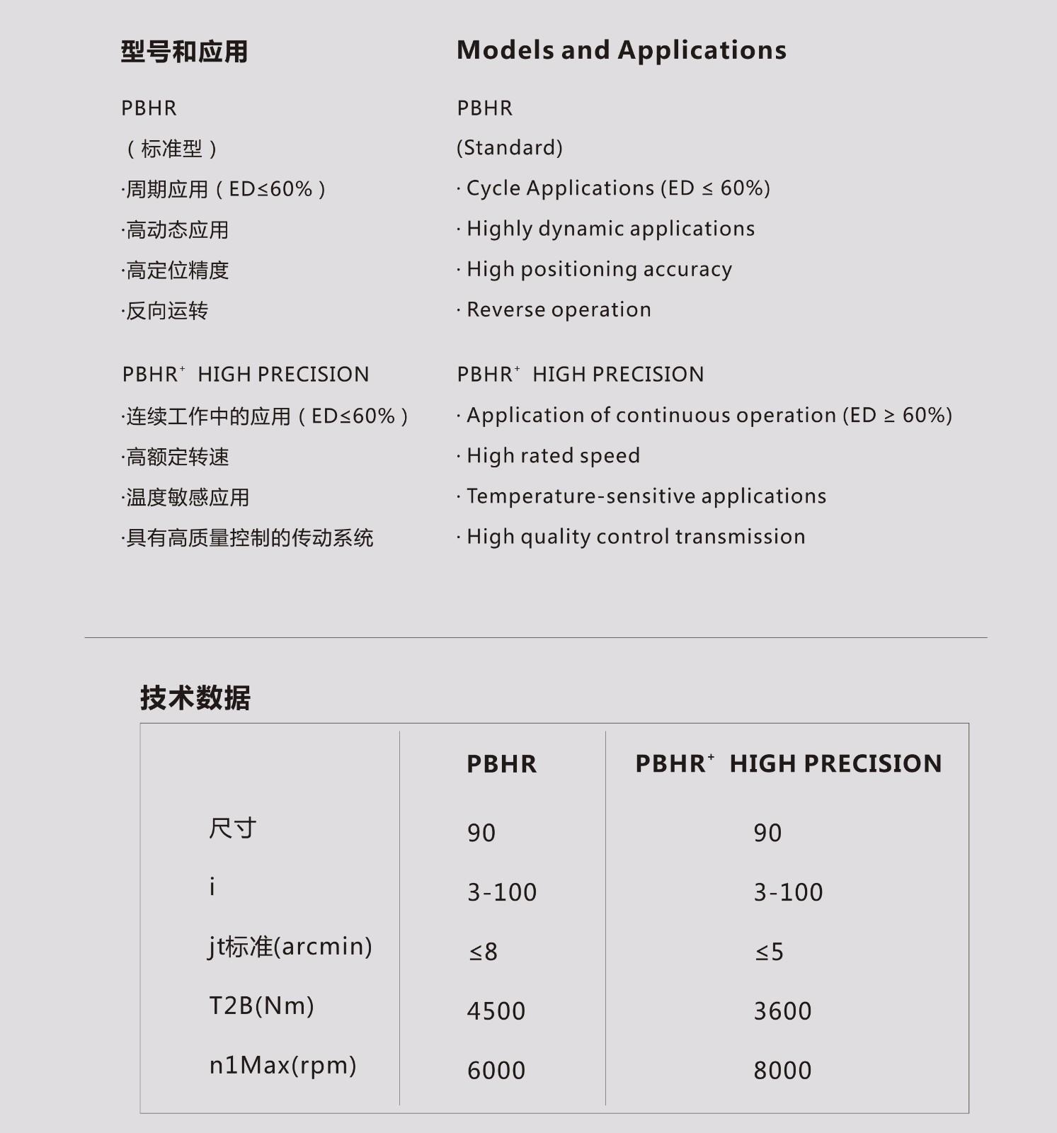 低背隙高转速直角输出减速机 (PBHR/PBHR+HIGH PRECISION)|行星减速器系列-深圳市彩83