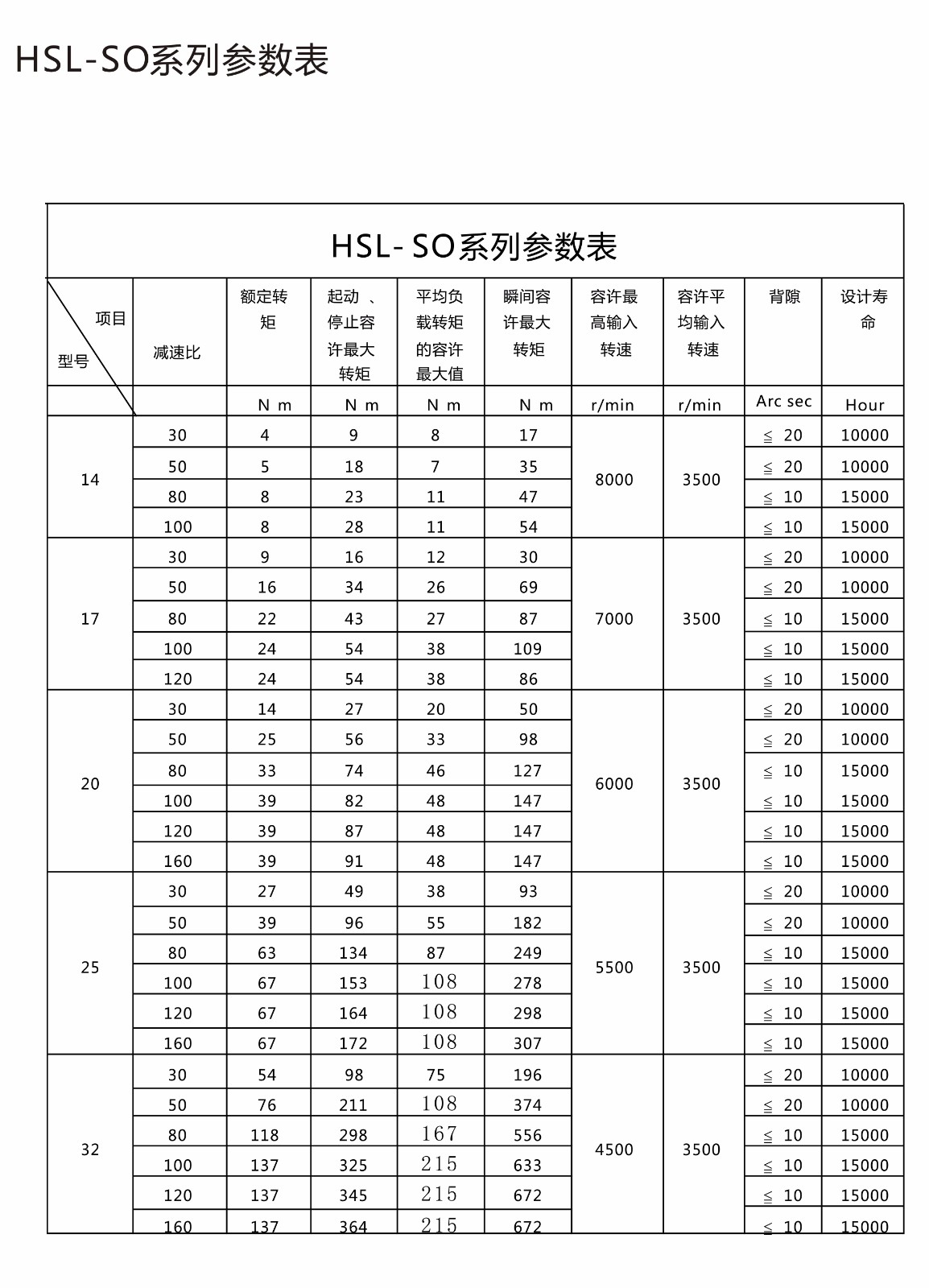 HSL-SO (2).jpg