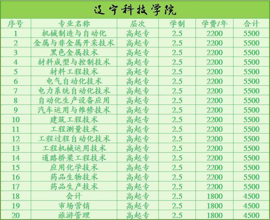 微信截图_20171015095231辽科技.png