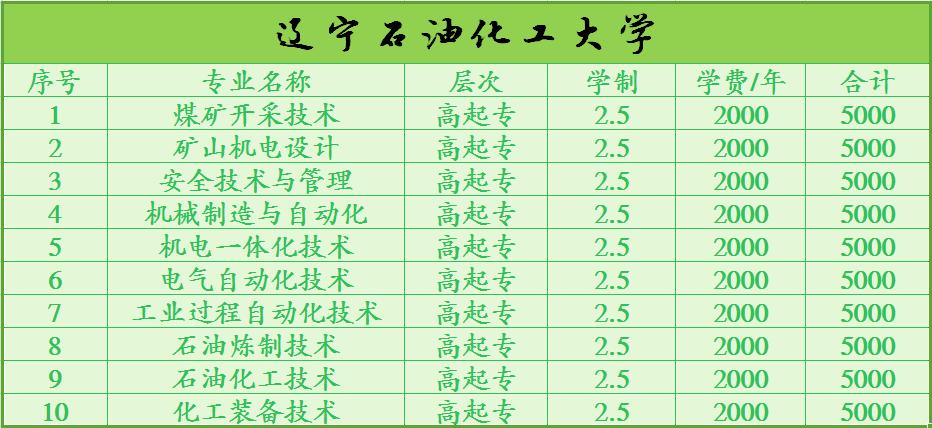 微信截图_20171015095121辽石油.png