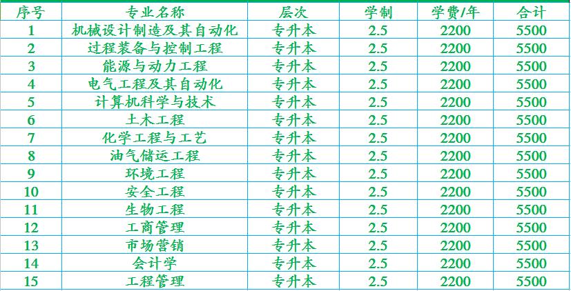 微信截图_20171015142721辽石油化工.png