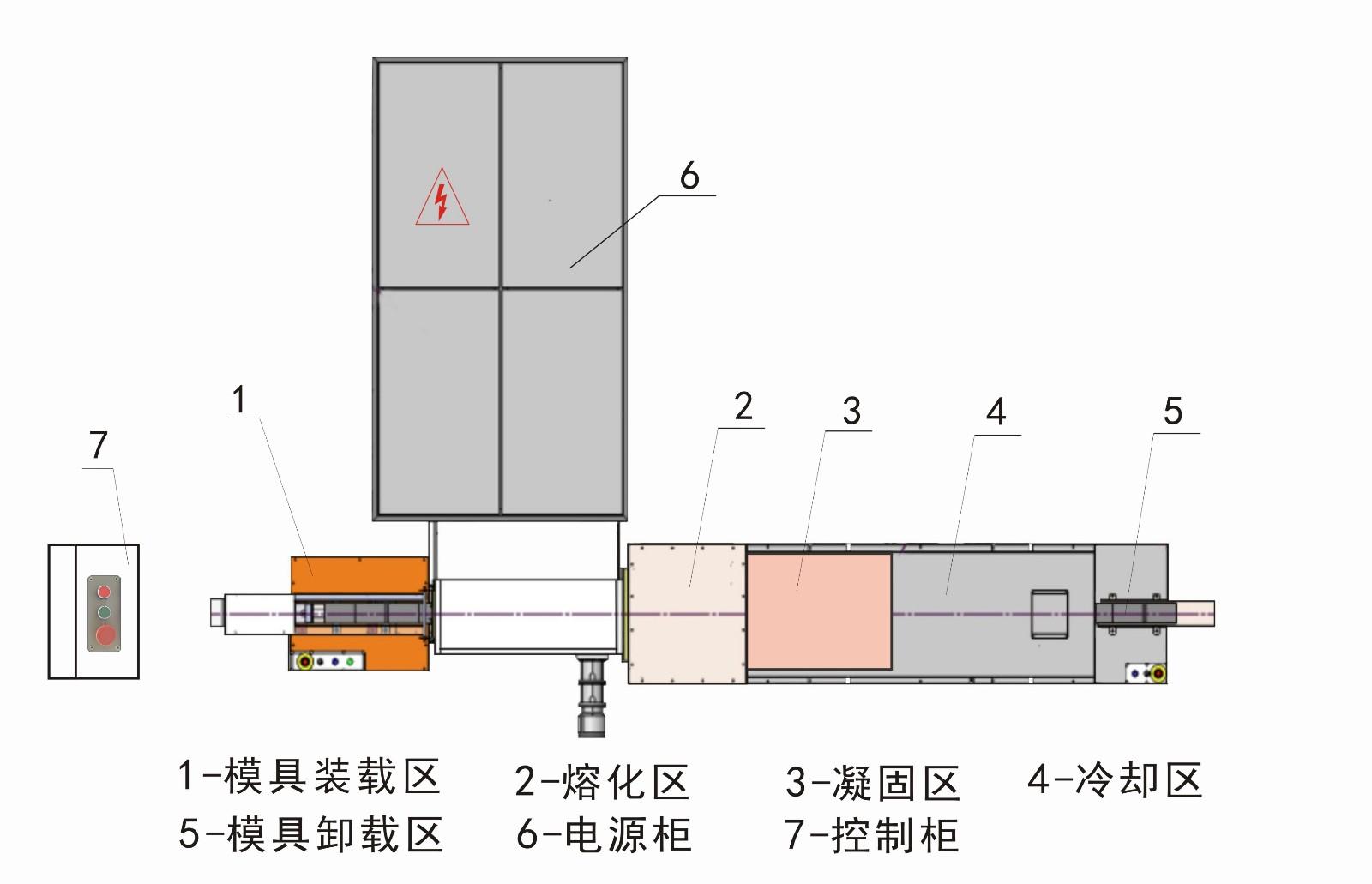 中频感应隧道铸锭机.jpg