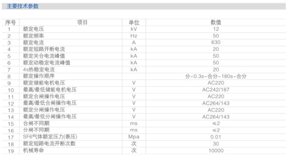 ZW20高压真空断路器|ZW20-上海巨沈电气北京赛车PK10