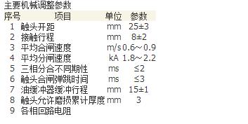 mg赌场_ZN23-40.5户内高压真空断路器|ZN23-40.5