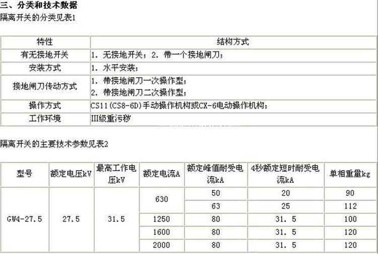 GW4户外隔离开关|GW4-上海巨沈电气有限公司