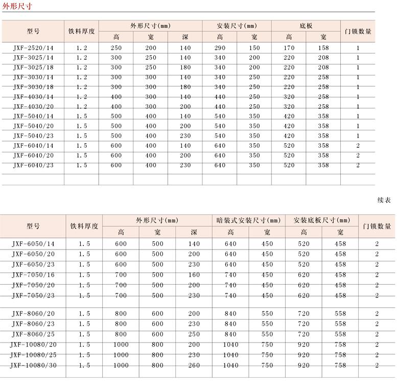 JXF2-1系列低压配电箱|JXF2-1系列低压配电箱-博悦娱乐