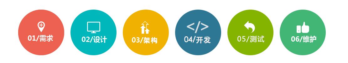 软件开发1.png