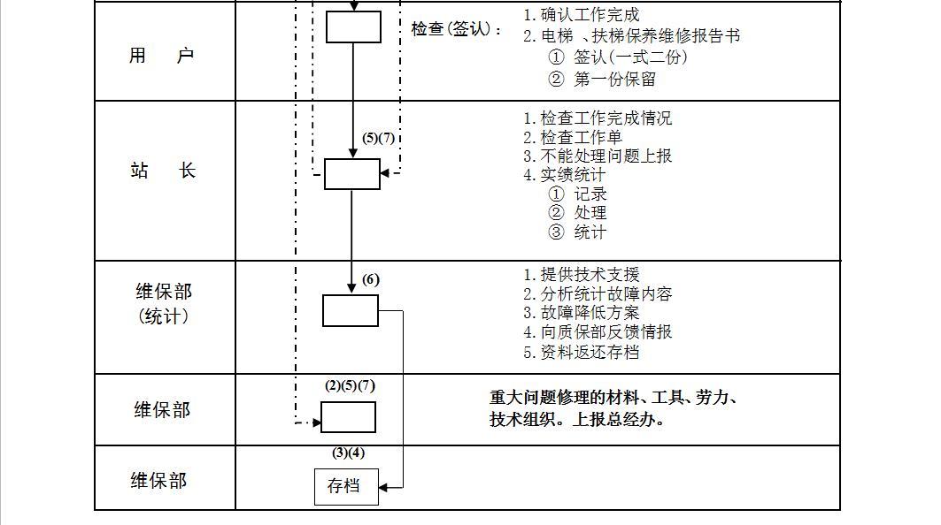 售后服务|单页-济南庆文机电设备有限公司