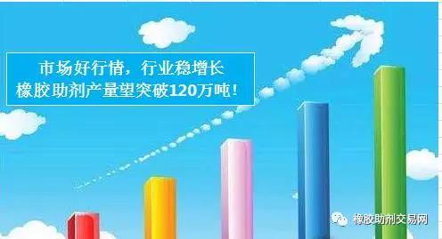 今年橡胶助剂一路上涨,最高的涨幅70%!