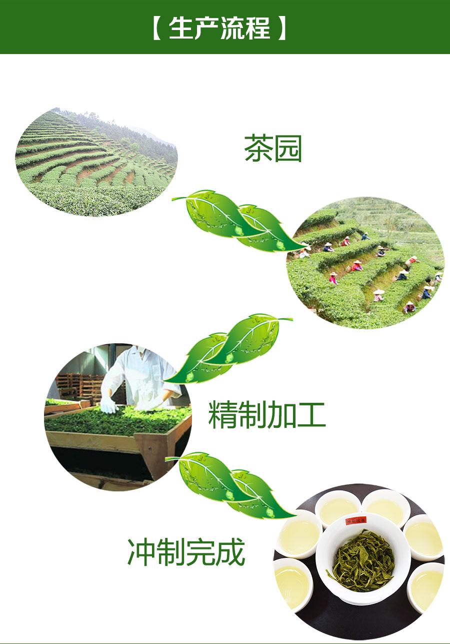 绿茶礼盒50g3罐|推荐产品-新兴县水源山茶叶有限公司