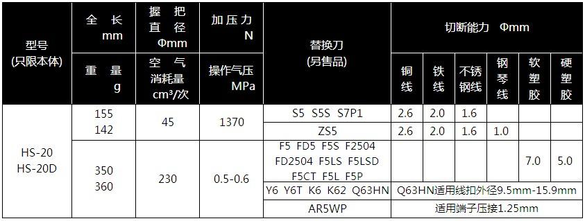 HS-20、HS-20D.JPG