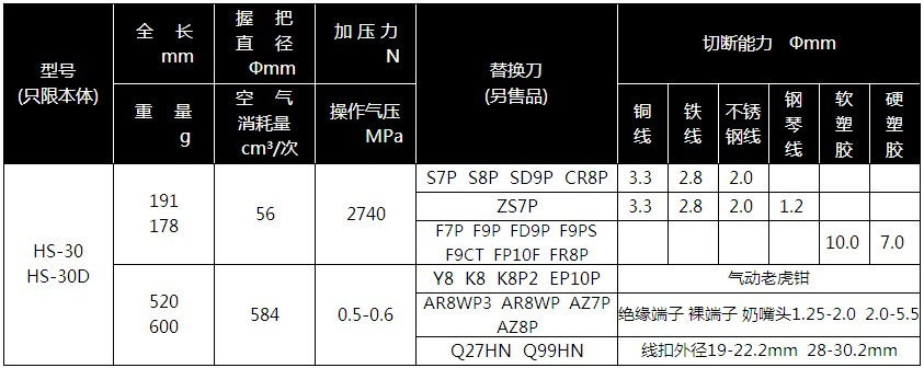 HS-30、HS-30D.JPG