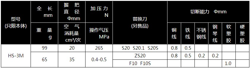 HS-3M.JPG
