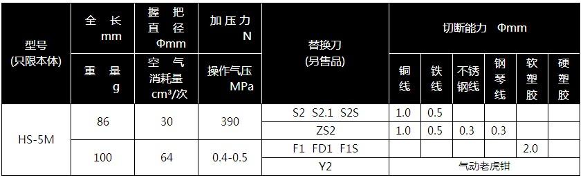 HS-5M.JPG