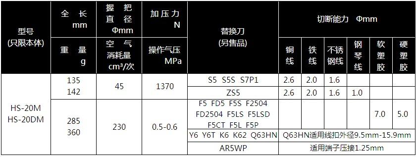 HS-20M、HS-20DM.JPG