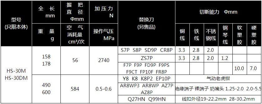 HS-30M、HS-30DM.JPG