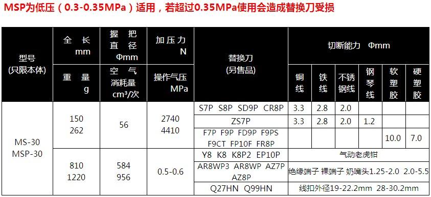 MS-30、MSP-30.JPG