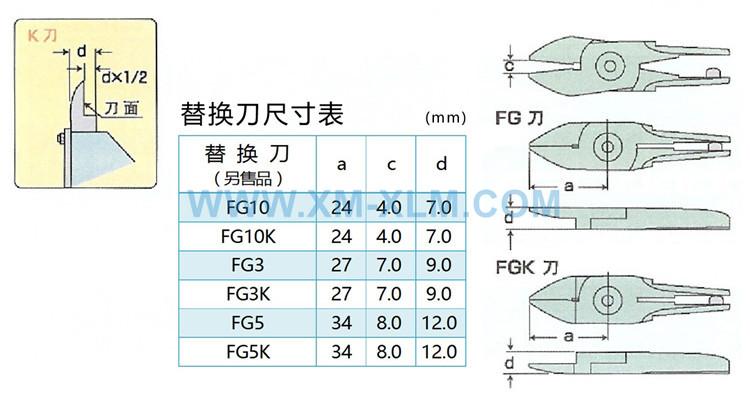 MG型-3.jpg