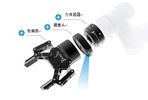 Robotiq.jpg