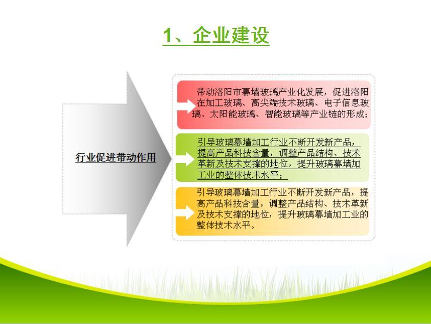 洛陽新東昊玻璃有限公司行業促進帶動作用|公司新聞-洛陽新東昊玻璃有限公司