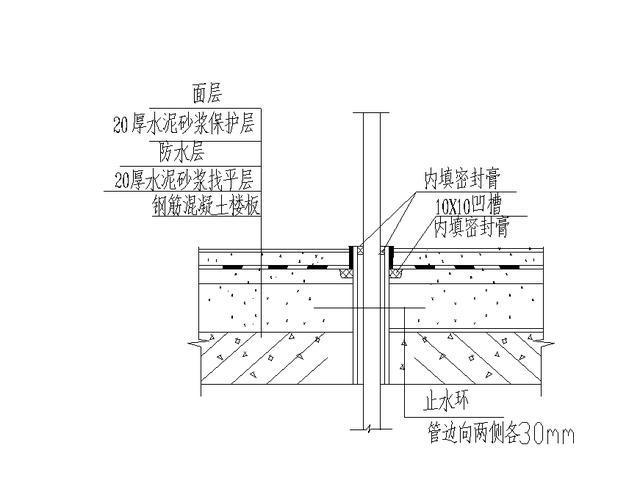楼房地面防水节点图|新闻动态-北京固金山防水材料有限公司