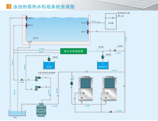普瑞思顿泳池热泵热水机组|普瑞思顿空气能热水器-武汉金恩机电工程有限公司