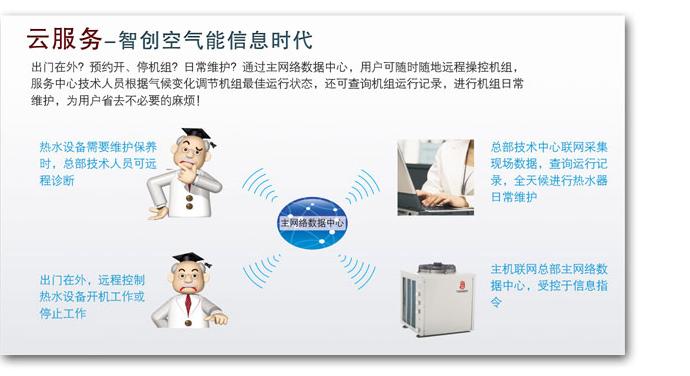 同益循环式空气能热水器|同益空气能热水器-武汉金恩机电工程有限公司