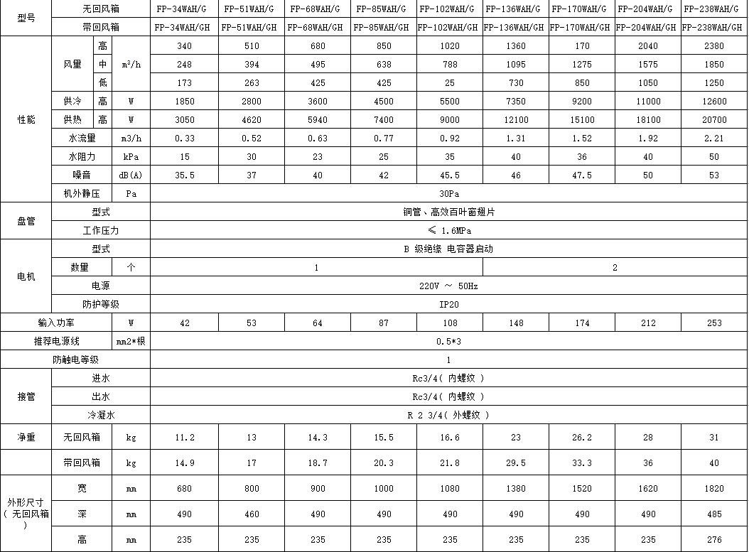 格力风机盘管|格力中央空调-武汉金恩机电工程有限公司