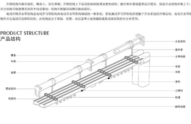 电动升降开合帘|开合帘系列-上海满飞智能窗饰有限公司