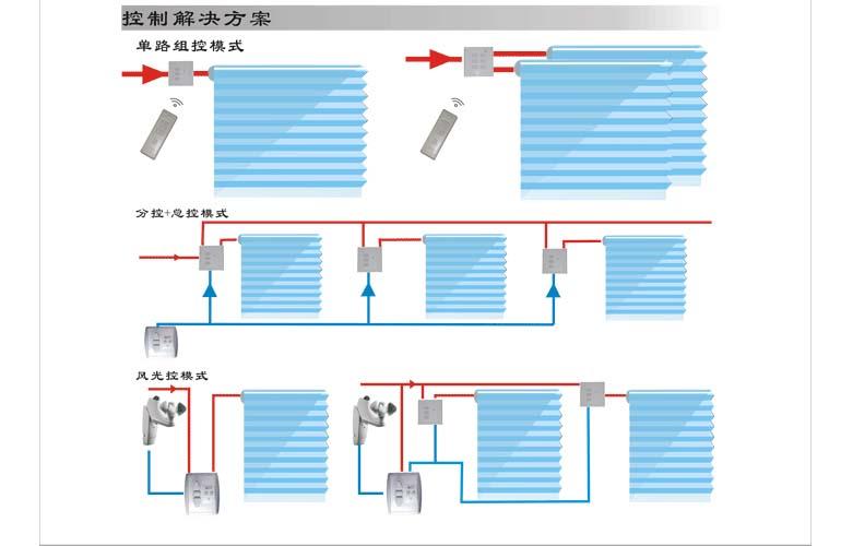 控制系统|控制系统-上海满飞智能窗饰有限公司