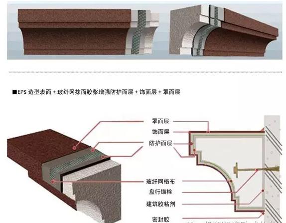eps线条出货中|推荐产品-广西南宁欧风建筑装修装饰工程有限公司