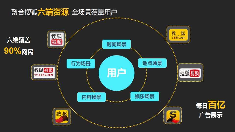 搜狐视频|搜狐广告投放-陕西九游会凯时文化传播有限公司