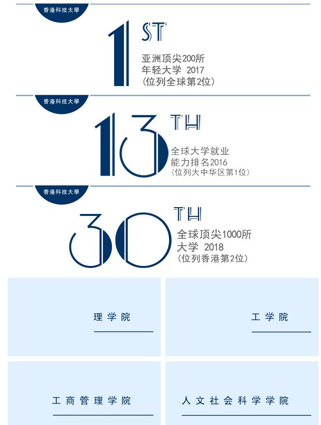 留学世界名校——香港系列(四)|留学资讯-山西剑桥国际学校