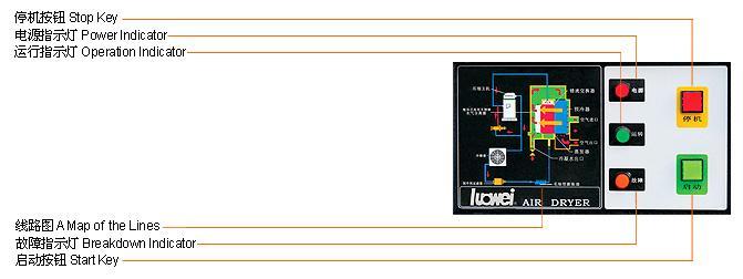 罗威冷冻式干燥机-明升体育官网