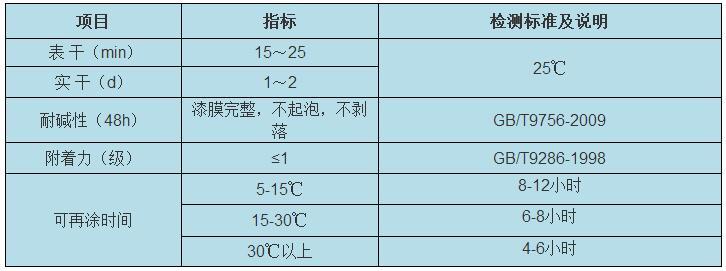 產品說明: 由環氧樹脂和胺類固化劑交聯反應的的雙組分溶劑型環氧防 導靜電地坪漆底涂2.jpg