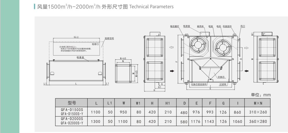 绿岛风QFA-D系列吊装式S型机|商用新风系统-武汉金恩机电工程有限公司