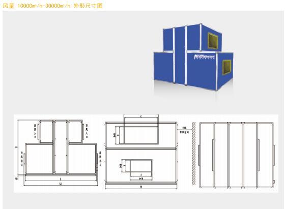 綠島風QFA-L系列柜式全熱交換器|商用新風系統-武漢金恩機電工程有限公司