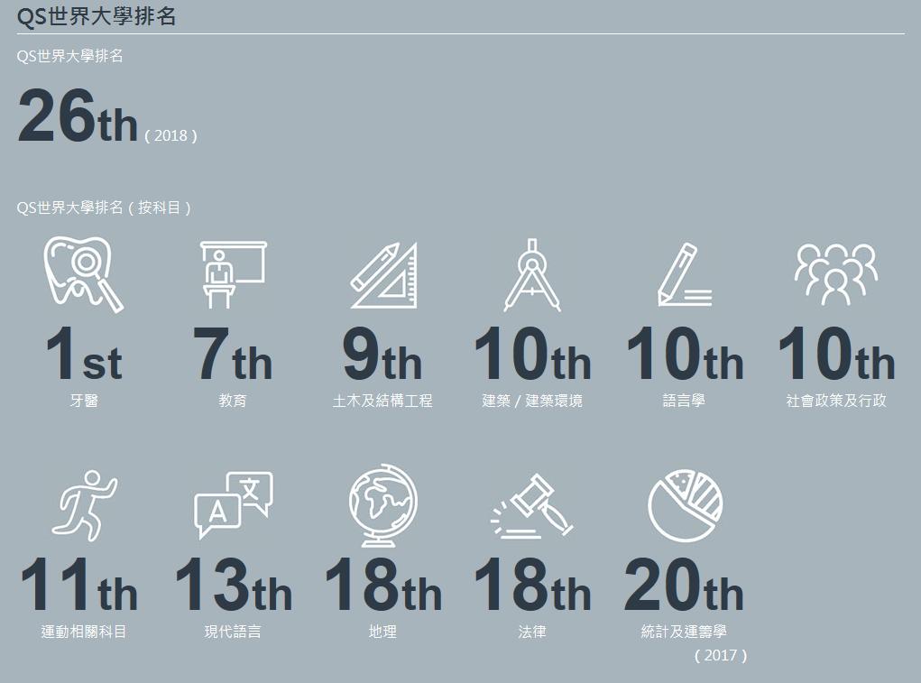 留学世界名校——香港系列(五)|留学资讯-山西剑桥国际学校