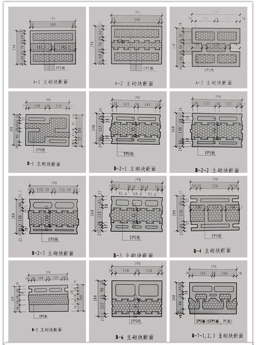 自保溫砌塊_保溫磚廠家_保溫材料產品介紹-臨沂奧宇新型建材有限公司
