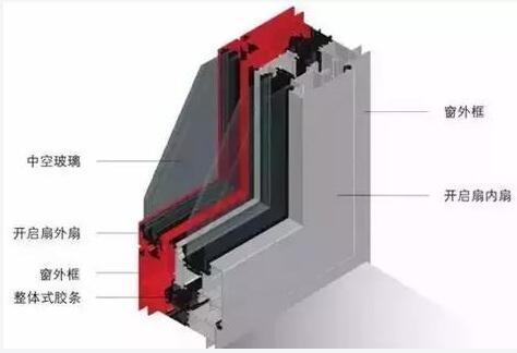 断桥铝门窗A1.jpg