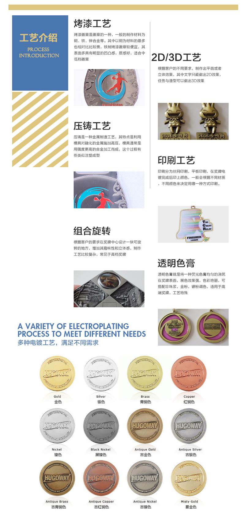 纪念币|纪念币-东莞市樟木头金志五金电子厂