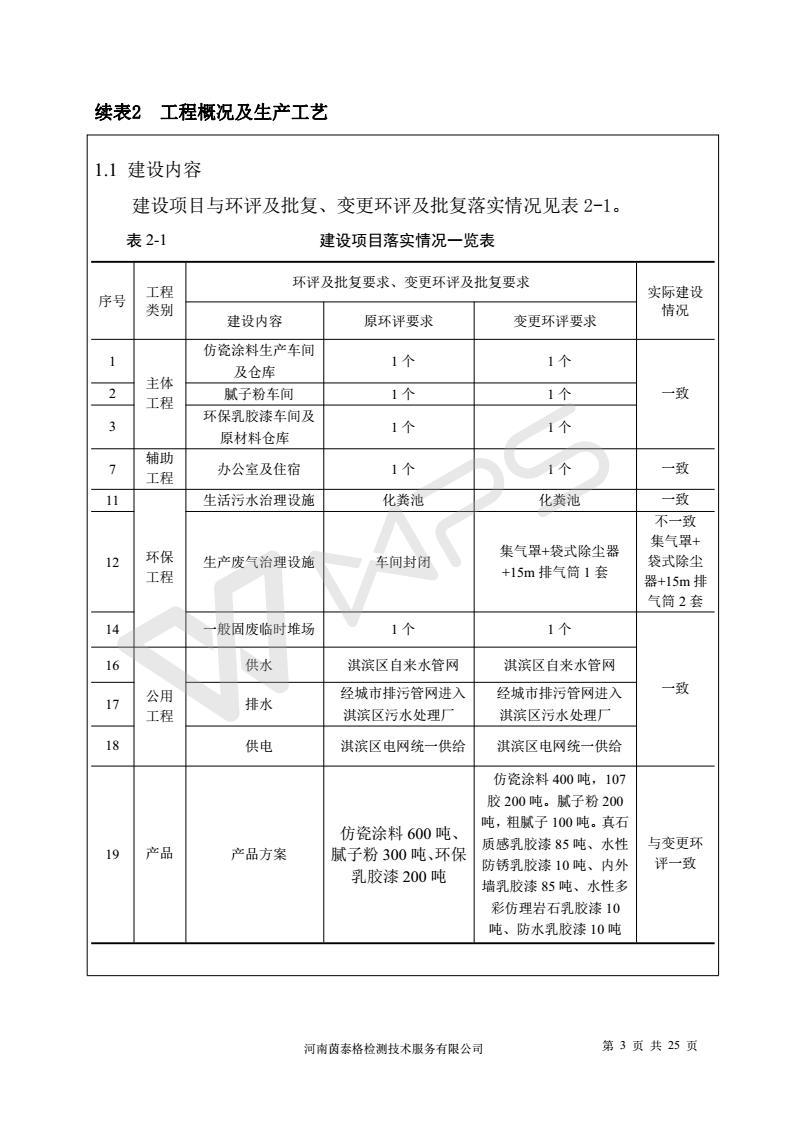 竣工驗收報告表_06.jpg