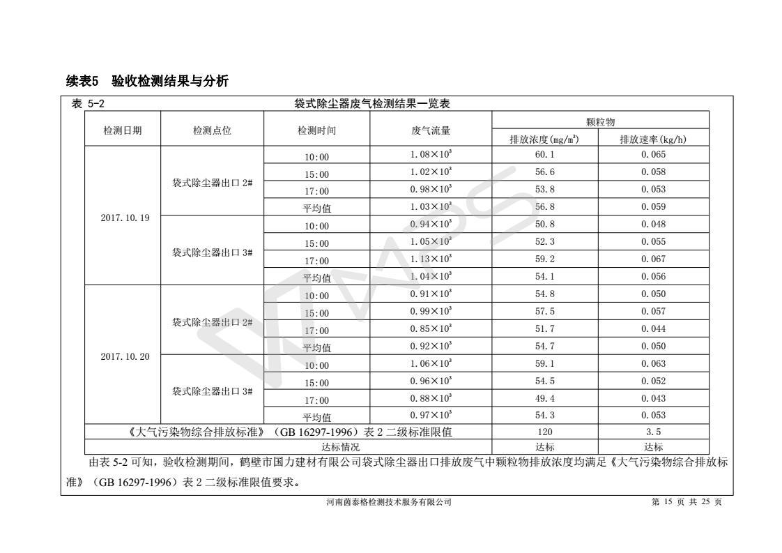 竣工驗收報告表_18.jpg