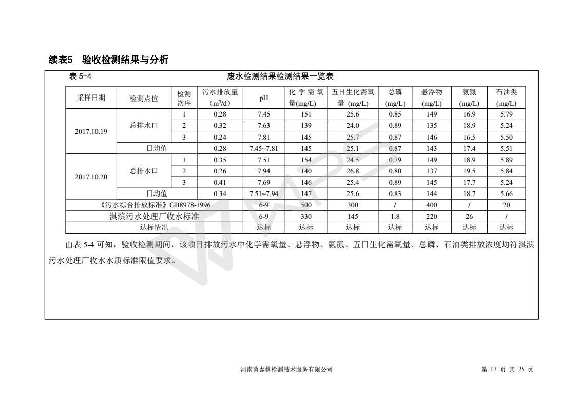 竣工驗收報告表_20.jpg