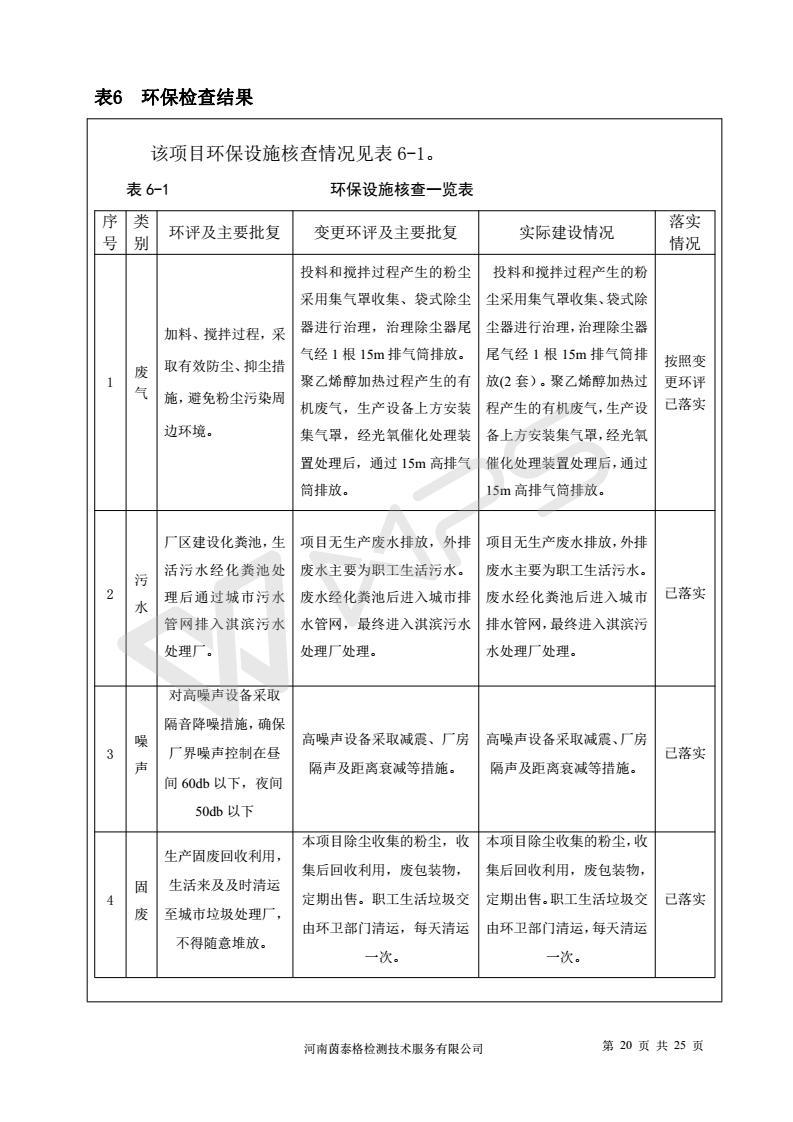 竣工验收报告表_23.jpg
