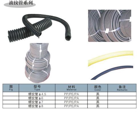 螺紋管4.5|波紋管-鶴壁市萬豐電器廠1