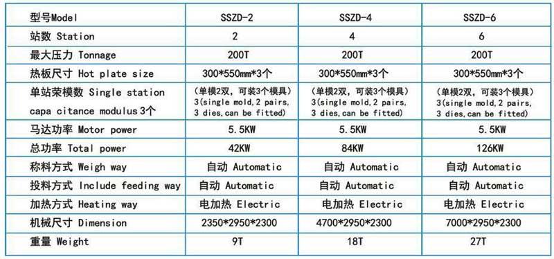 全自动EVA双色机s.jpg
