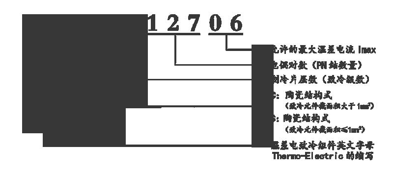 12V制冷片双层图片6.png